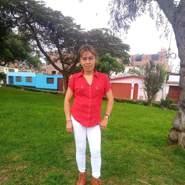 nelcyv190377's profile photo