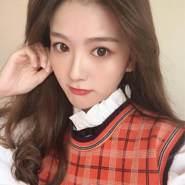 niea679's profile photo