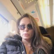 sharad557196's profile photo