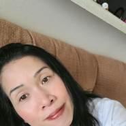 pimpim833806's profile photo