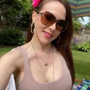 marya415771's profile photo