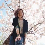 useruilbt80's profile photo