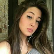 silvanac35812's profile photo