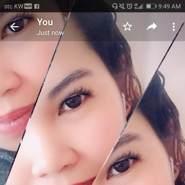 dangp60's profile photo