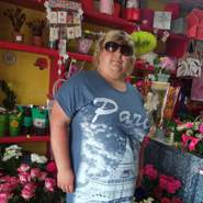 anastasiyam661145's profile photo