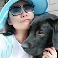useracnjk317's profile photo