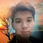 nguyenphuochung's profile photo
