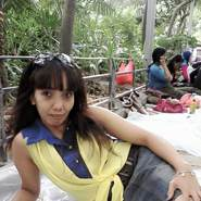 novawati's profile photo