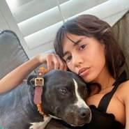 rosalinereyes's profile photo