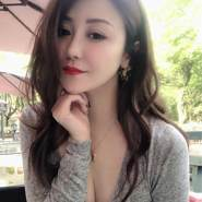 userbgtz094's profile photo