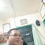 pantangmenyerah14012's profile photo