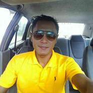 abg_budu11's profile photo