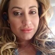 olivia240460's profile photo