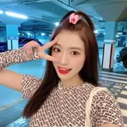 soinw12's profile photo