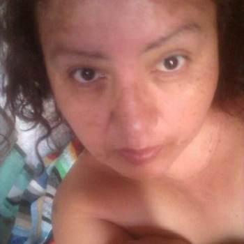MMAngy21_Ciudad De Mexico_Single_Female