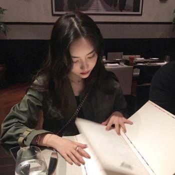 cicil27_Fujian_Svobodný(á)_Žena