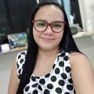 angec08's profile photo