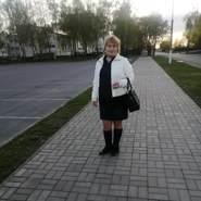 anastasiya735169's profile photo