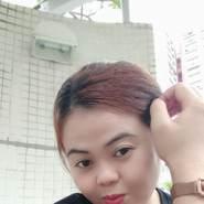 rusiy32's profile photo