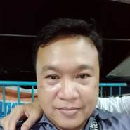 anans682's profile photo