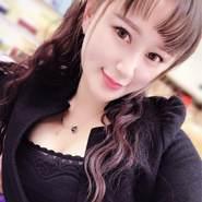 userhqv45's profile photo