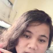 dhinmikajmc's profile photo