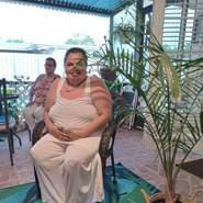 raquelp185214's profile photo