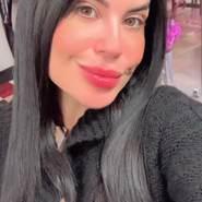 janew425480's profile photo