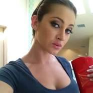 dorascott46458's profile photo