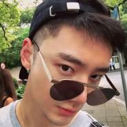 romyj48's profile photo
