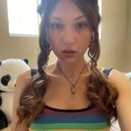 annar254614's profile photo