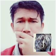rangga456099's profile photo