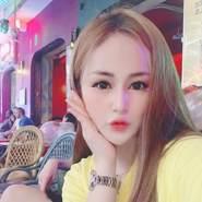 ngoct935775's profile photo