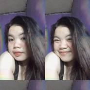 userurh73604's profile photo