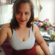 jojitas's profile photo