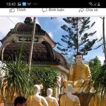 truongx214167_Ho Chi Minh_Kawaler/Panna_Mężczyzna