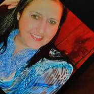 paolaboesso's profile photo