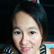kandak's profile photo