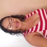 maria054890's profile photo