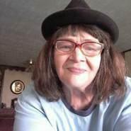 mollyw364919's profile photo