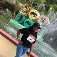 lan0081's profile photo