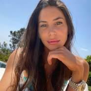 selterm's profile photo