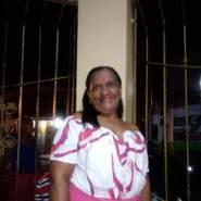 santai702143's profile photo