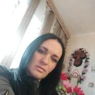irinap242367's profile photo