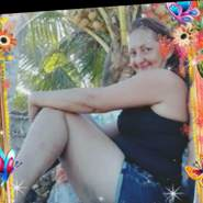 doninellix's profile photo