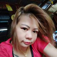 userpshz15's profile photo