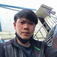 witsuka's profile photo