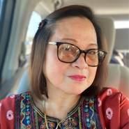 maritae596849's profile photo