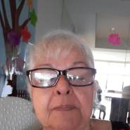 isabeliah's profile photo