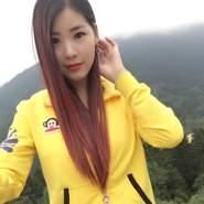 yuri282185's profile photo